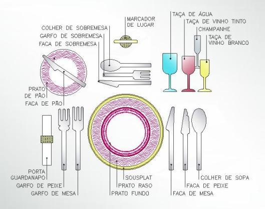 arrumação de mesa para ocasiões formais